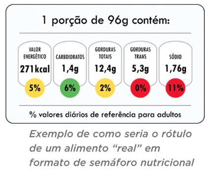 Dieta 5 2 foros